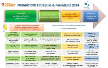 R AS Programme formation Parentalite